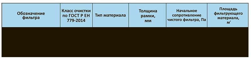 Карманные фильтры марки ВМ
