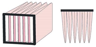Карманные фильтры марки ВМк