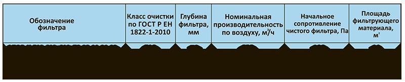 Фильтры HEPA