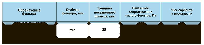 Угольные фильтры марки Compact – ВГCarb/н