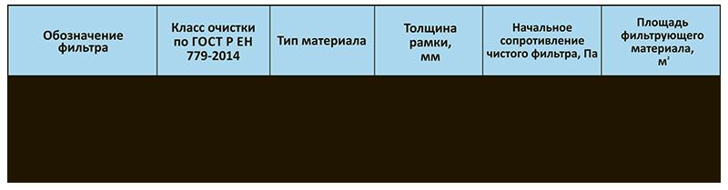 Кассетные фильтры марки ВГс2